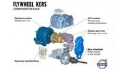 Volant d'inertie : Volvo envisage un gain de 20 % en consommation