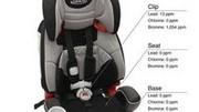 Sièges auto toxiques : nos enfants en sécurité ?