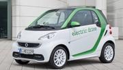 Prix Smart Fortwo Electric Drive : Électricité salée