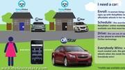 Avec RelayRides, GM lance le vrai autopartage aux Etats-Unis