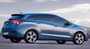 Future Hyundai i30 CW : Menu complet