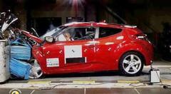 Le Hyundai Veloster décroche cinq étoiles aux crash-tests Euro NCAP