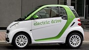 Le prix de la Smart électrique
