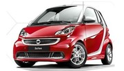 Smart Fortwo : nouveau restylage