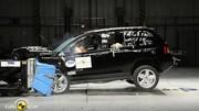 Euro Ncap : une Honda Civic 5 étoiles et un Jeep Compass 2 étoiles