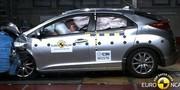 Euro NCAP 2012 : la Honda Civic est la première à décrocher 5 étoiles sous le nouveau régime