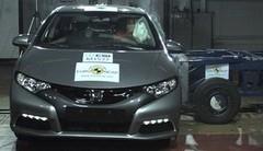 Euro NCAP : Cinq étoiles pour la Honda Civic, deux pour le Jeep Compass