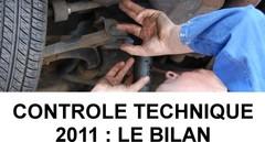 Bilan du contrôle technique 2011 : à peine moins bon que 2010...