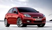 Fiat Italie : le litre d'essence à un euro pour l'achat d'une Fiat