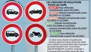 Interdiction des autos en centre-ville : Enquête exclusive : les Zapa s'annoncent ubuesques