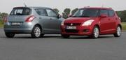 Suzuki: forte hausse du bénéfice net