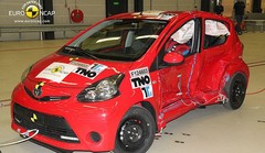 Euroncap déçu, Toyota et PSA réagissent