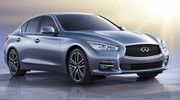 Infiniti Q50 : l'intelligence pour direction