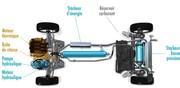 Le système PSA Hybrid Air à la loupe