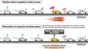 Honda: une application smartphone pour réduire les bouchons et la consommation