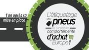 L'étiquetage des pneumatiques pas encore efficace
