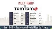 Villes les plus embouteillées : Marseille devance toujours Paris