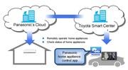 Toyota et Panasonic pour piloter sa maison intelligente depuis son auto