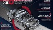 Jaguar XE : en aluminium, à 75 %