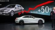 La Chine serre la vis sur les tarifs des voitures étrangères