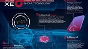 Jaguar XE : parlons technologie