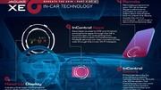 Jaguar XE : débauche de technologie