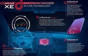 Jaguar XE : teaser de l'intérieur !