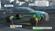 Kia Optima T-Hybrid : La revanche du plomb