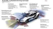 Concept Audi RS7 piloted driving: y a-t-il un conducteur au volant?