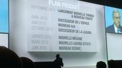 Futures Renault : le calendrier secret jusqu'en 2017
