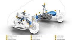 Renault pourrait tenter de relancer le GPL