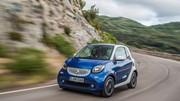 2ème mois de progression pour le marché automobile français