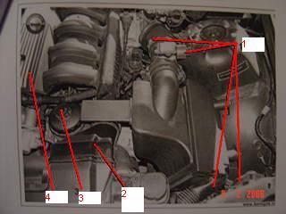 2 Demonter Le Manchon De Refroidissement Dalternateur 3 Filtre A Huile 4 Cache H T Pour Acceder La Connexion Du Capteur