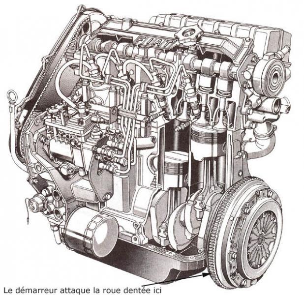 tracteur ford auto titre