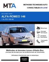 MTA Alfa Romeo 146 phase 2