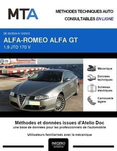 MTA Alfa Romeo GT