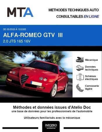 MTA Alfa Romeo GTV phase 3