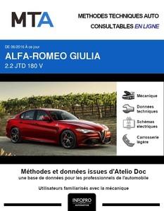 MTA Alfa Romeo Giulia