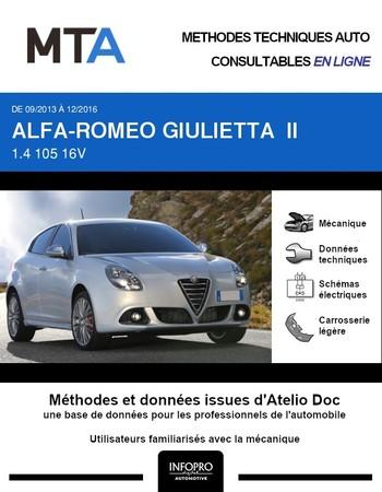 MTA Alfa Romeo Giulietta I phase 2