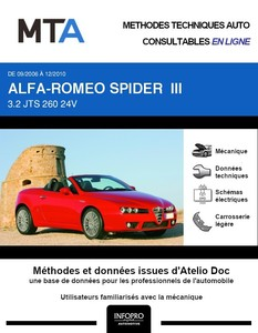 MTA Alfa Romeo Spider
