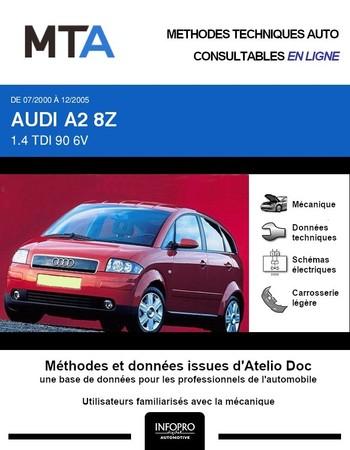 MTA Audi A2
