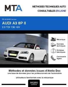 MTA Audi A3 II cabriolet