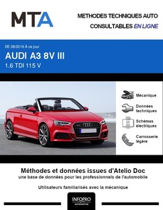 MTA Audi A3 III (8V) cabriolet phase 2