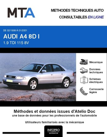 MTA Audi A4 I (B5) berline phase 2