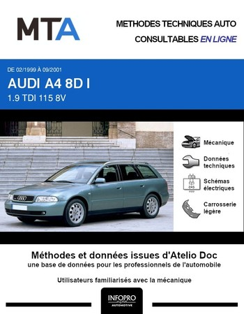 MTA Audi A4 I (B5) break phase 2