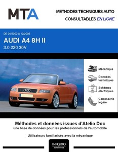 MTA Audi A4 II (B6) cabriolet phase 1