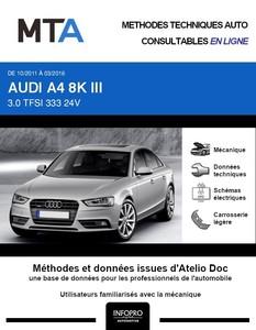 MTA Audi A4 IV (B8) phase 2