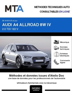 MTA Audi A4 V (B9) Allroad break