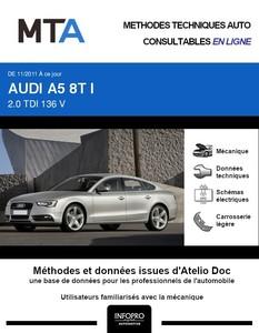 MTA Audi A5 I 5p phase 2