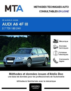 MTA Audi A6 III (C6) break phase 1